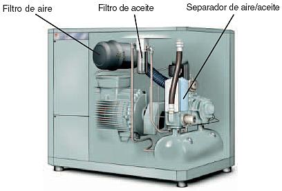 Tipos de filtros para compresores de aire